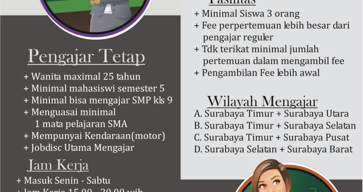 Lowongan Guru Privat Surabaya - Les Privat Surabaya