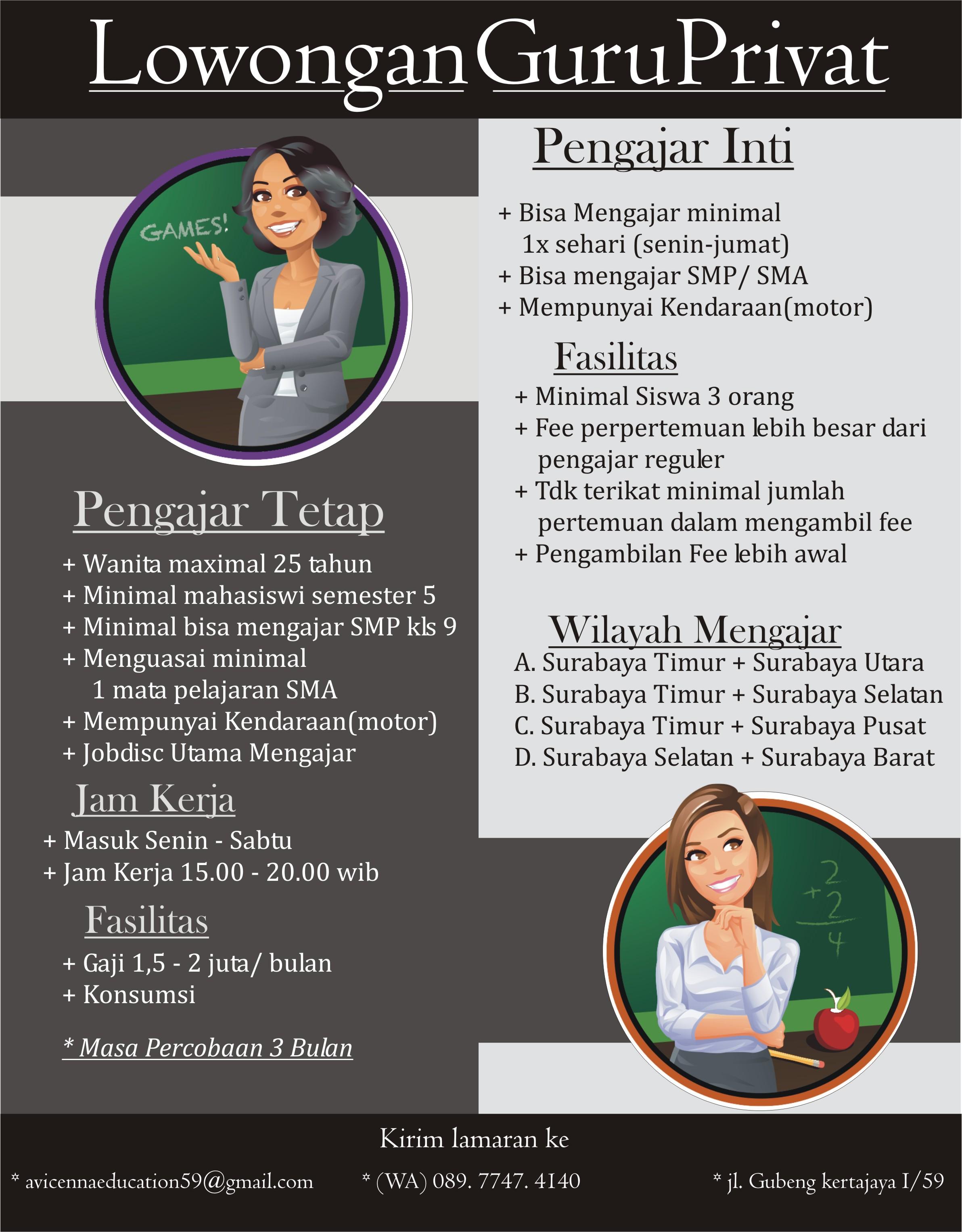 Lowongan Guru Privat Surabaya Les Privat Surabaya